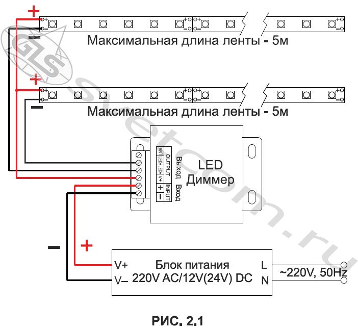 Подключение RGB светодиодных